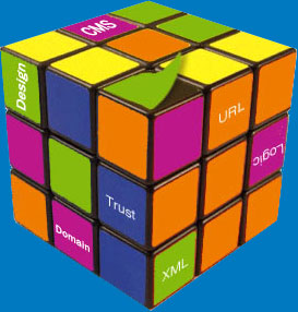 Web development Rubiks Cube